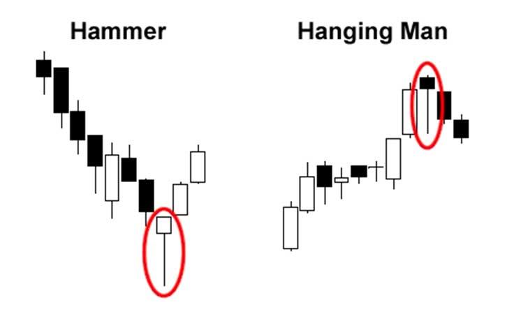 hammer-hanging-man-example